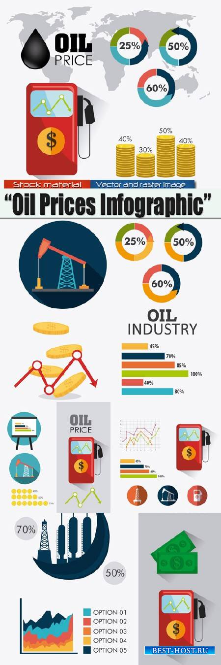 Oil Prices Infographic
