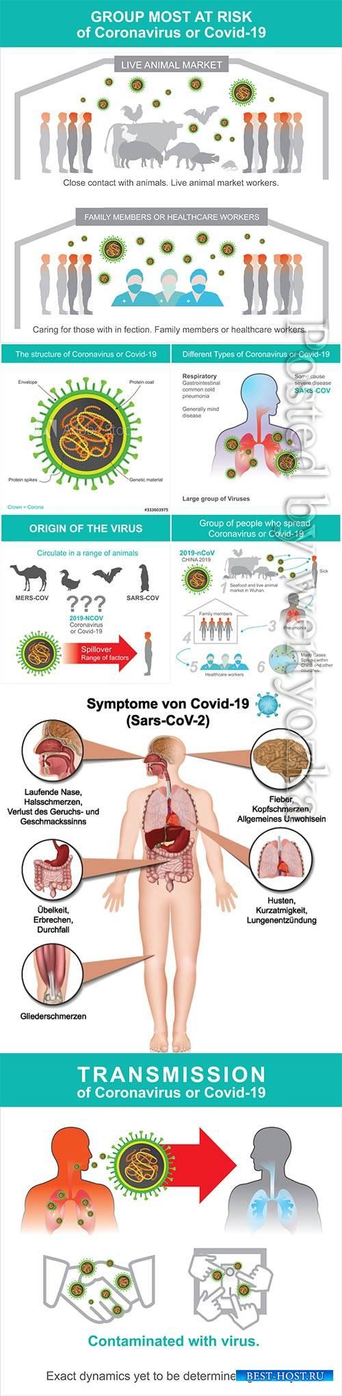 COVID 19, Coranavirus vector illustration sets # 14